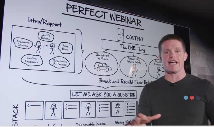 Russell Brunson Perfect Webinar Template